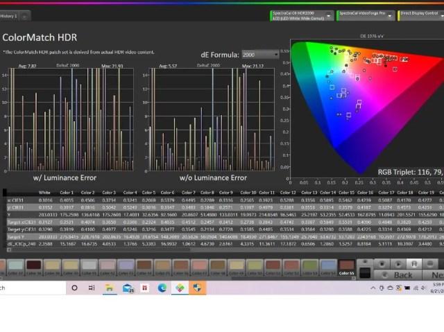 Delta error in HDR.