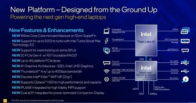 Intel H45 Tiger Lake platform