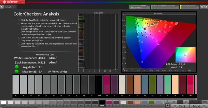 Dell XPS 13 9310 ColourChecker