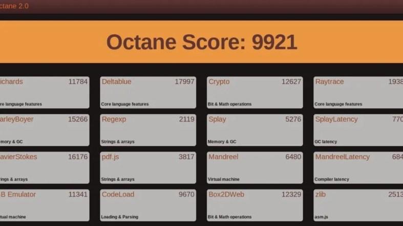 Chromebook C223 Octane 2.0 score