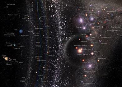 universe map 2 stars poster by pablocarlosbudassi displate