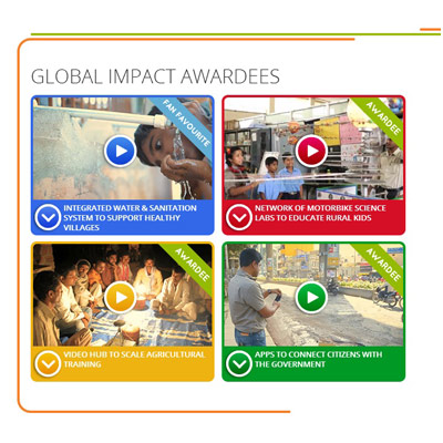 Google Impact awards, Global Impact Google