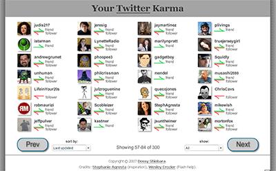 Twitter Karma, el intercambio de credibilidad concedida