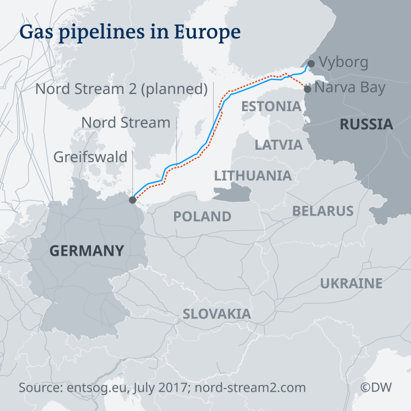 Map of the Nord Stream 2 pipeline route in Europe showing other pipeline routes