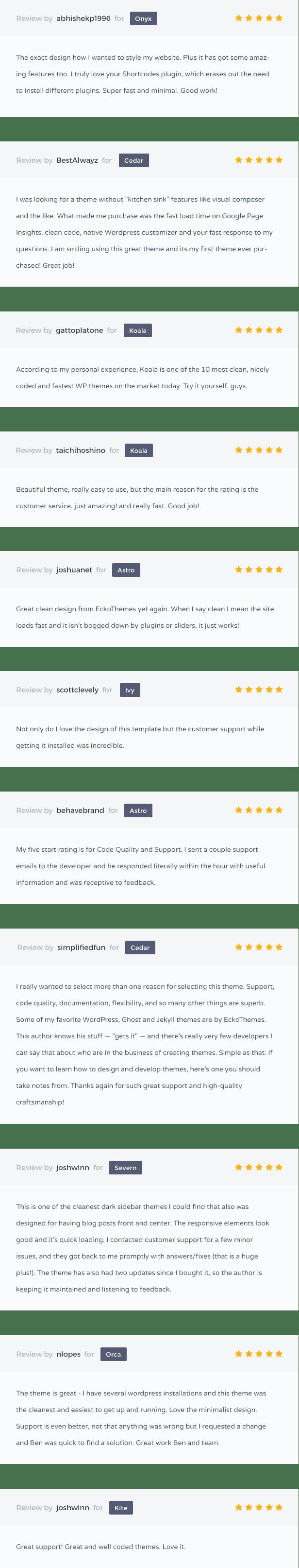 Ecko Reviews