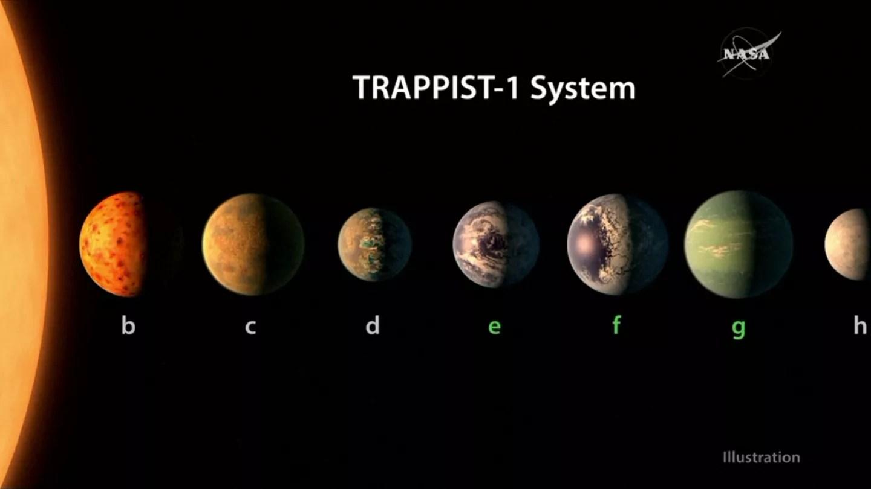 ناسا هناك كواكب يمكن العيش عليها