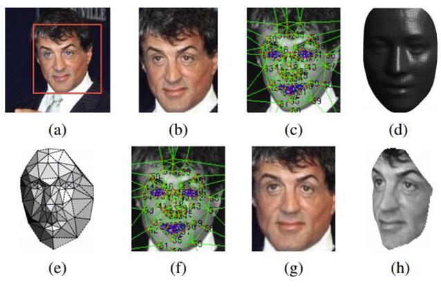 Facebook svela DeepFace, un algoritmo in grado di riconoscere i volti con un'altissima precisione.