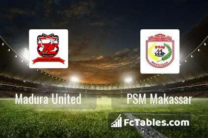 Image Result For Lao Toyota Fc Vs Psm Makassar