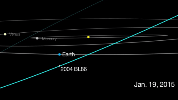Asteroid halfakilometre wide is headed our way will