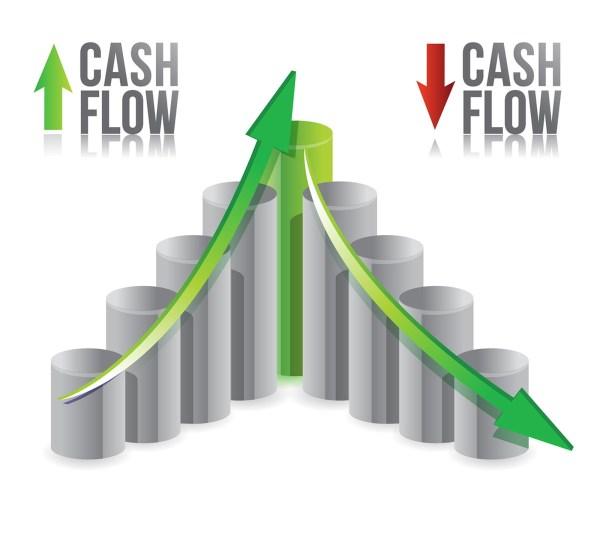 managing personal cash flow archives finance buddha blog