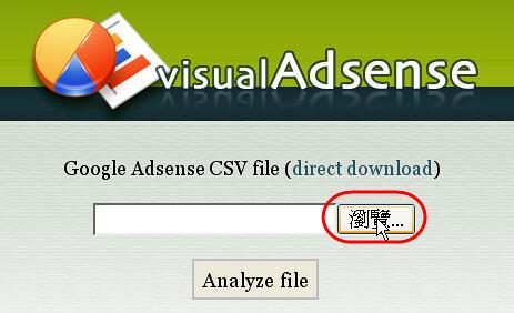 [網站推薦] 分析GoogleAdsense收入報告 - visualAdsense 2440381849_bda3eb28c4