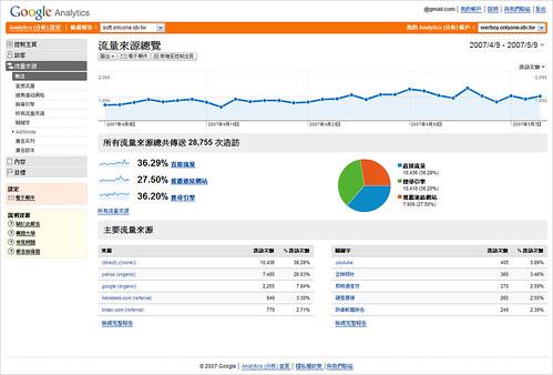[新訊看板] 新版Google Analytics 初體驗(介面+功能簡介) 493455321_889bd61e82