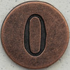 Copper Number 0