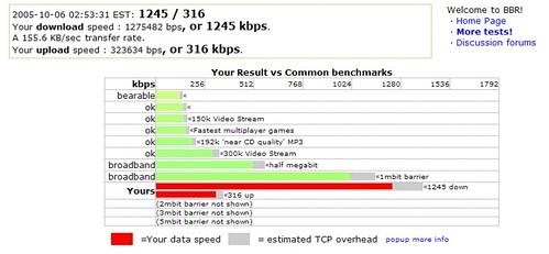 broadbandtest