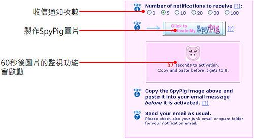 [禁斷秘技] 對方又沒收到E-Mail? 讓間諜豬幫你查出真相 2963533655_5f6469052a