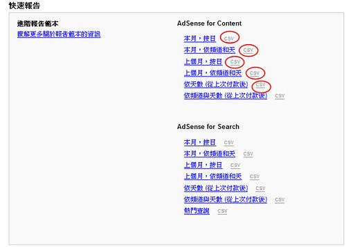 [網站推薦] 分析GoogleAdsense收入報告 - visualAdsense 2442625624_923425b581