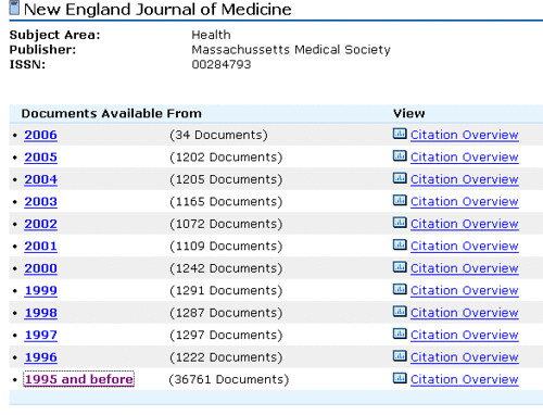 Compared To 50181 Records Searching In Source Title With Truncated Abbreviation New Engl J Med The 48887 Are All On England Journal
