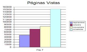 paginasvistas