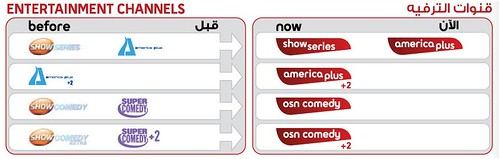 OSN Entertianment