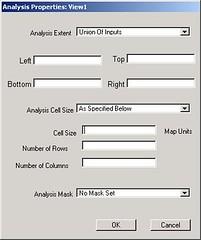 Analysis Properties