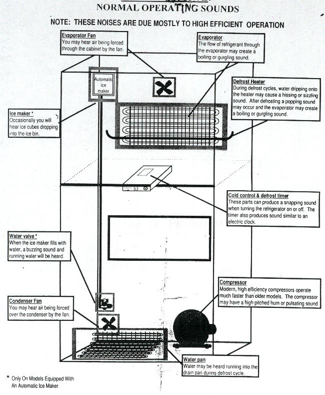 diagram mini fridge diagram full version hd quality fridge