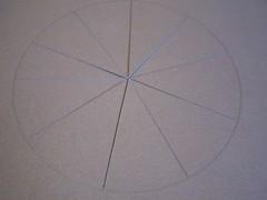 Kreiseinschnitte