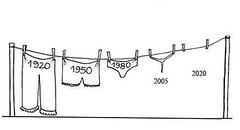 女性內褲的演變