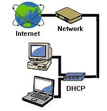 Setting DHCP Server Ubuntu Linux (1/2)