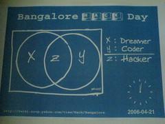 Yahoo! Bangalore Hack Day