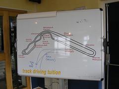 Test Track Plan