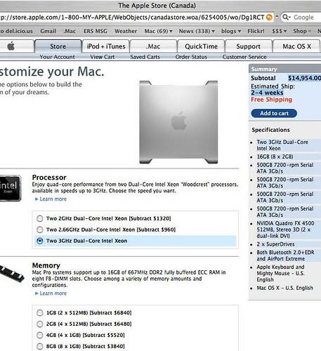 Mac Pro of my dreams