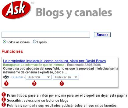 Ask blogs y Canales