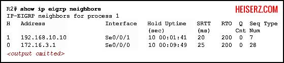 6841459163 0566abd9f3 z ERouting Final Exam CCNA 2 4.0 2012 100%