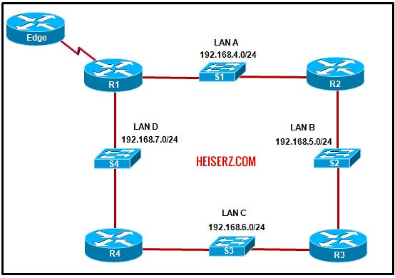 how to get ccna certification online