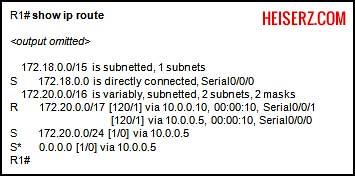 6841461761 076f01059a z ERouting Final Exam CCNA 2 4.0 2012 100%