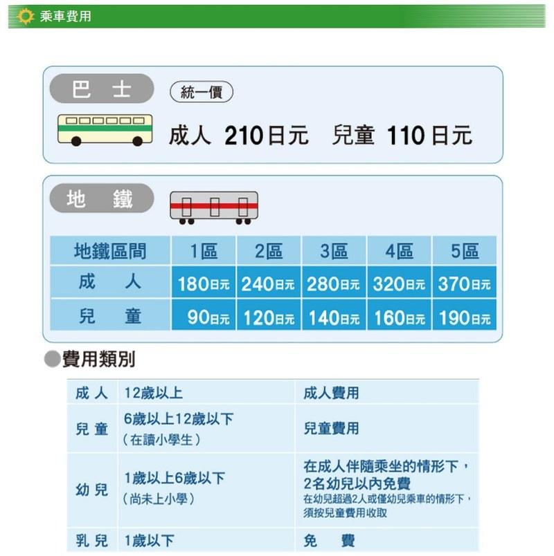 OSAKA MRT 2