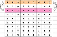 Step 2: shuffle 2 rows or columns