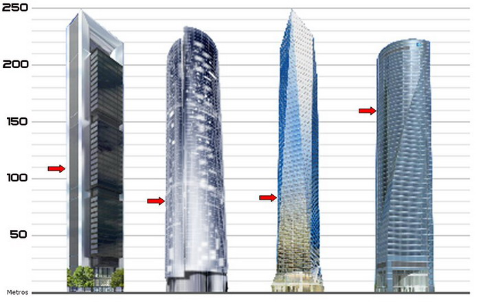 diagrama torres madrid arena ctba cuatro torres business area