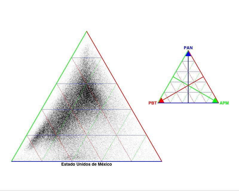 Mex_2006_dispersion.jpg