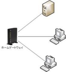 コミュファ光が推奨している接続方法