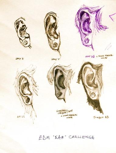 Ears EDM Challenge