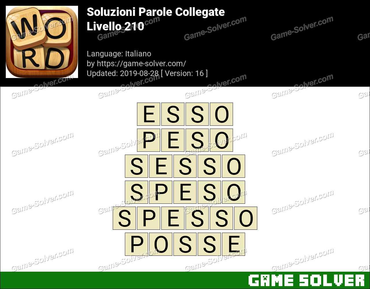 Soluzioni Parole Collegate Livello 210