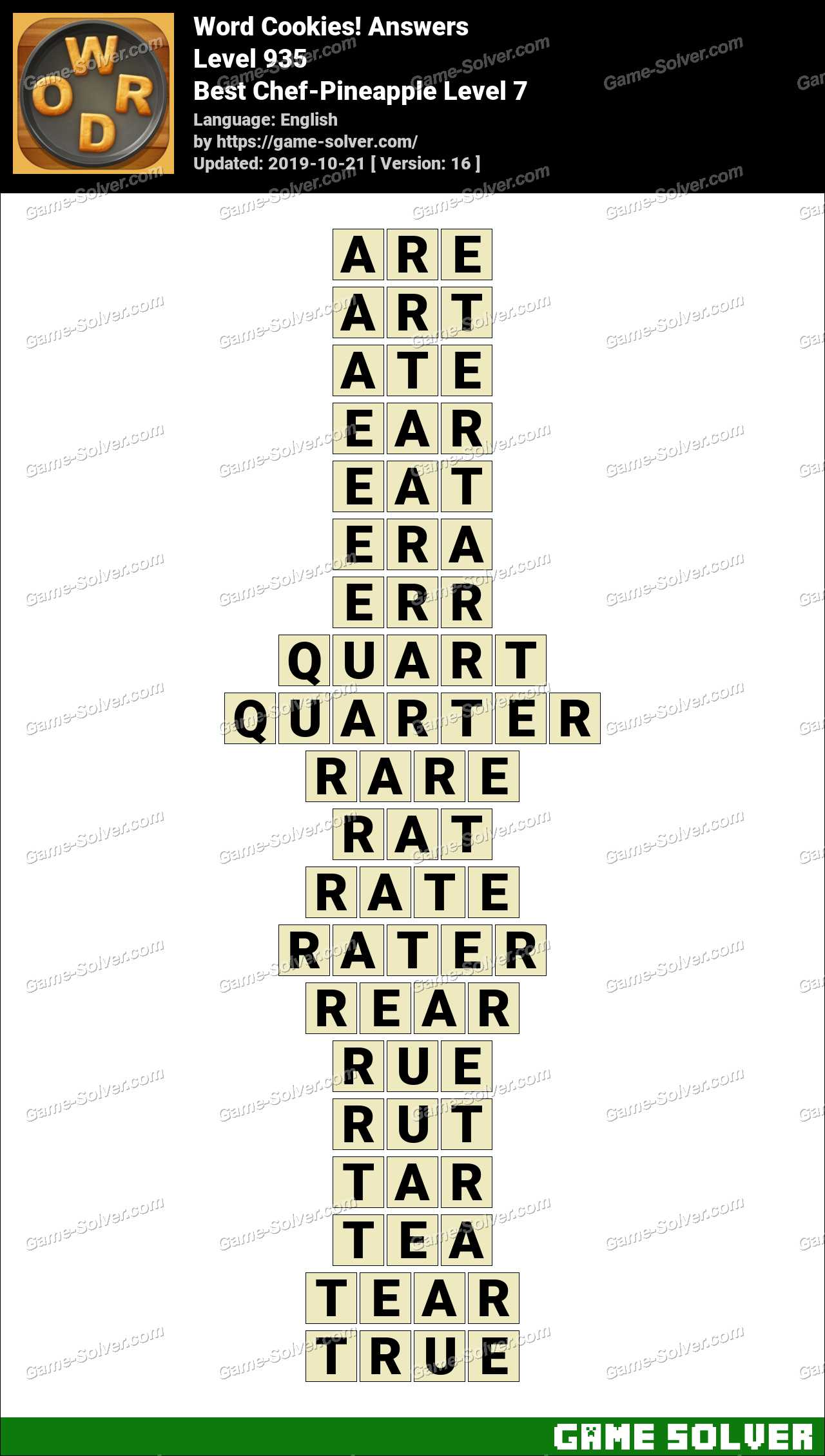 Word Cookies Best Chef-Pineapple Level 7 Answers