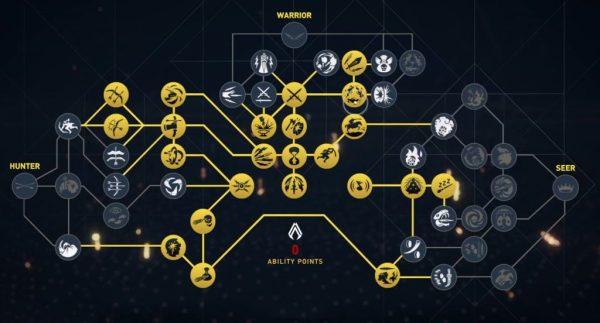 AC Origins Best Starting Abilities, Skills & Builds