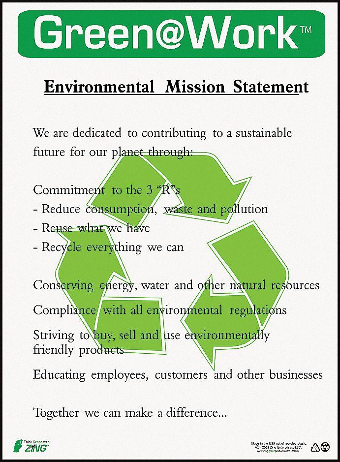 ZING Environmental Awareness Poster English 22 X 16 1