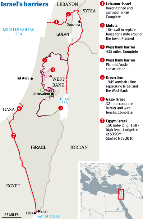 Israel's border fences