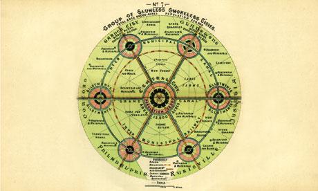 radial garden city diagram