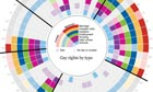 gay rights interactive