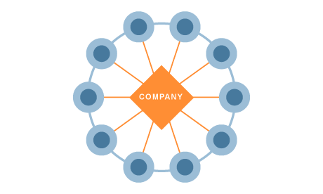 co-op business structure