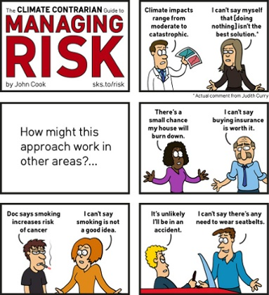 The climate contrarian guide to managing risk.  Created by John Cook.